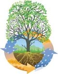 Earthactivist